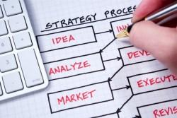 経営戦略を策定するにあたって「一般社員・管理職」が担う役割