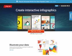 綺麗なグラフがかんたんに作成できるWebサービス「infogr.am」