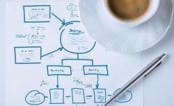 経営革新の時に必要となる計画申請書のメリットとその書き方