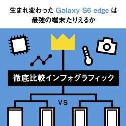 生まれ変わったGalaxy S6 edgeは、最強スマホたりえるか:徹底比較インフォグラフィック