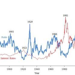 株の初心者は必見! 株価収益率について