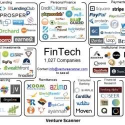 """多くの企業が我先と参入する""""Fintech """":革新を遂げる金融サービスの未来を探る"""