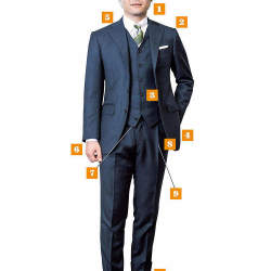 『感じがいい』スーツはどこで決まる?麻布テーラー店長が10のチェック基準を指南!
