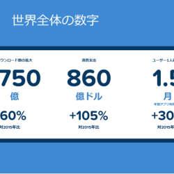 西田宗千佳のトレンドノート:アプリ市場は「現実社会」の現し身だ
