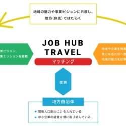 旅するようにはたらく。都市部の人材と地方企業をつなぐマッチングサービスがスタート