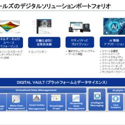 ビル運営でのデジタル活用を加速する新プラットフォームをジョンソンコントロールズが発表