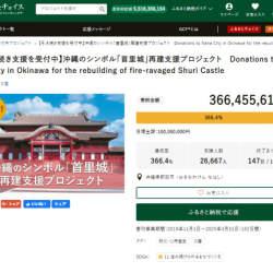 「首里城」再建支援のため、沖縄県那覇市への寄附を英語でできる外国語寄附受付フォームが開設