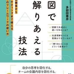 人間関係からマーケティングまで、コミュニケーションを図解する「図で解りあえる技法」を発刊
