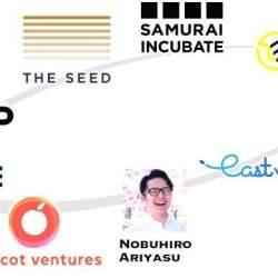 スタートアップ企業に特化したオフィス仲介の「IPPO」、仲介手数料が無料になるキャンペーンをスタート