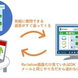 チャットサポートツール「ChatPlus」と顧客対応ツール「Re:lation」が連携