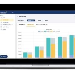 事業計画を最短3分で策定するサービス「ProfinanSS」  専門家のアドバイスとセルフチェックで経営を俯瞰