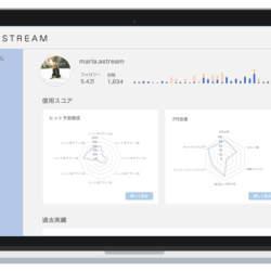 インフルエンサーを信用度でスコア化したマーケティングプラットフォーム「A stream」が登場