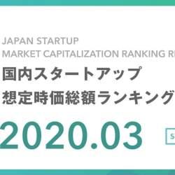 国内スタートアップ想定時価総額ランキング(2020年3月)をSTARTUP DBが発表