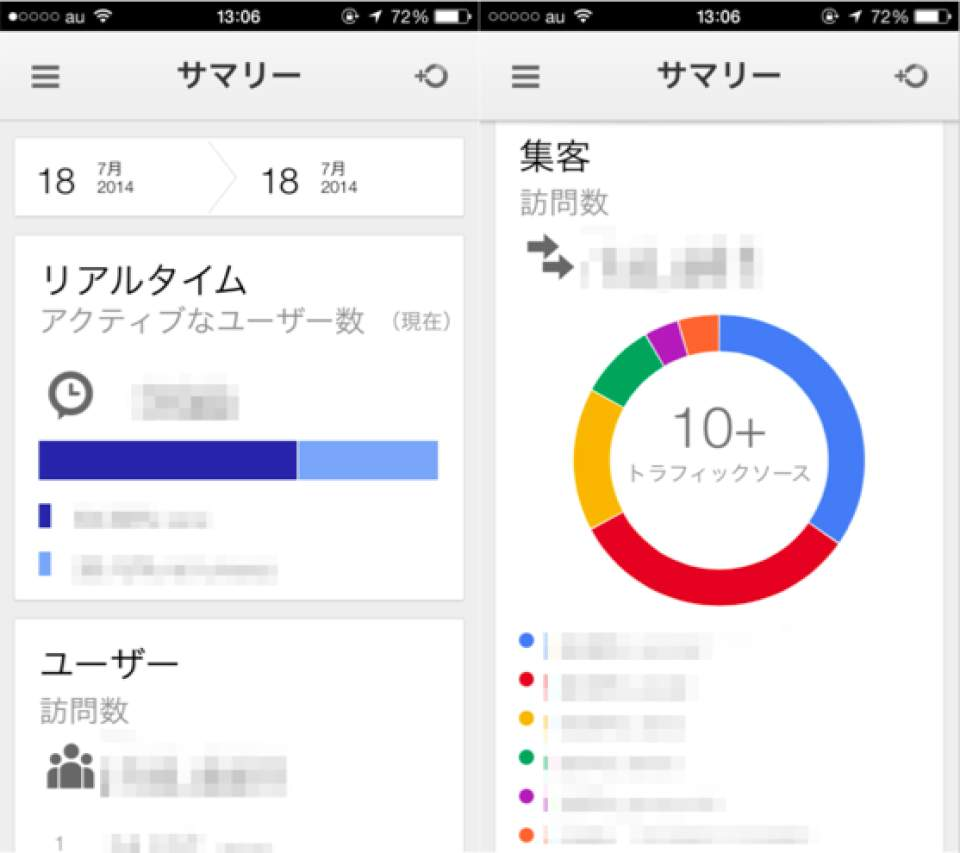 ついに出た!iOSアプリ版の「Google Analytics」を早速使ってみました 2番目の画像