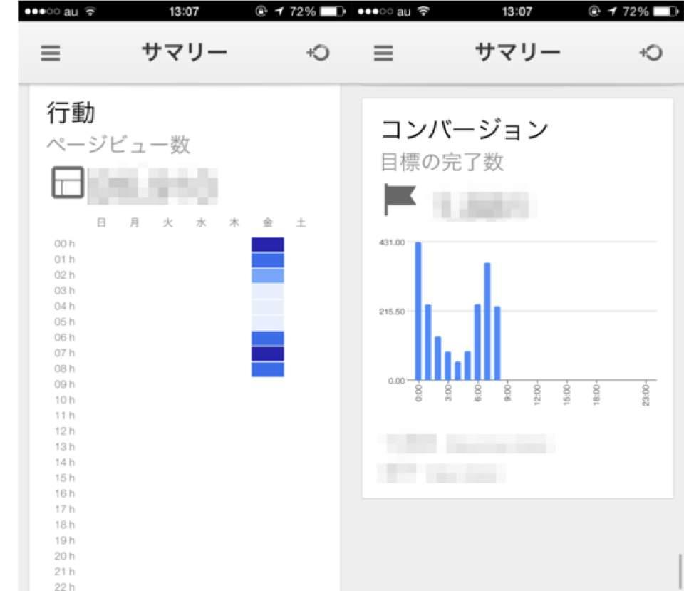 ついに出た!iOSアプリ版の「Google Analytics」を早速使ってみました 3番目の画像