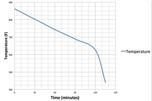 従来のポータブル半田ごてを凌ぐ持続性と速度を実現!外でも使えるバッテリー内蔵USB半田ごて登場 3番目の画像