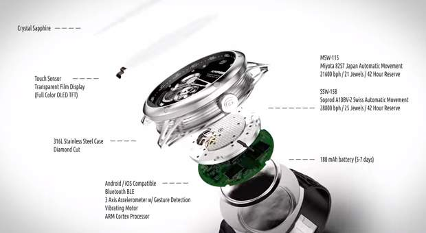 見た目は機械式時計!中身はスマートウォッチな腕時計「Kairos」が大人カッコいい。 6番目の画像