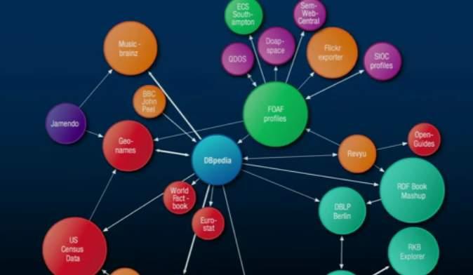 【全文】すべての情報がつながる世界へ――Webシステム開発者が語る「次世代のWeb」 3番目の画像