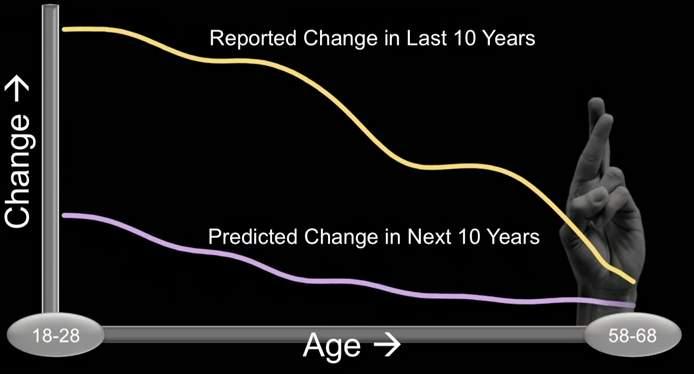 【全文】なぜあなたは失敗を繰り返すのか?実験で明らかになった「未来は変わらない」という幻想 2番目の画像