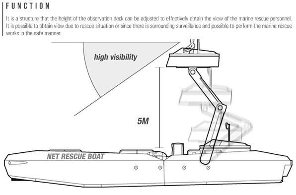 溺れた人を網ですくって助ける救命ボート「NET RESCUE BOAT」のアイデアが斬新すぎる 4番目の画像