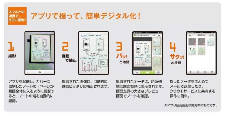 デジタル×文具でスマートに。アプリと連携できるスマホ文具6選 3番目の画像