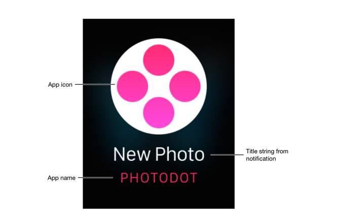 Appleが遂に公開開始! デベロッパー向けApple Watch用SDK「WatchKit」 6番目の画像