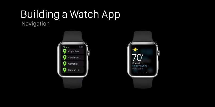 Appleが遂に公開開始! デベロッパー向けApple Watch用SDK「WatchKit」 8番目の画像