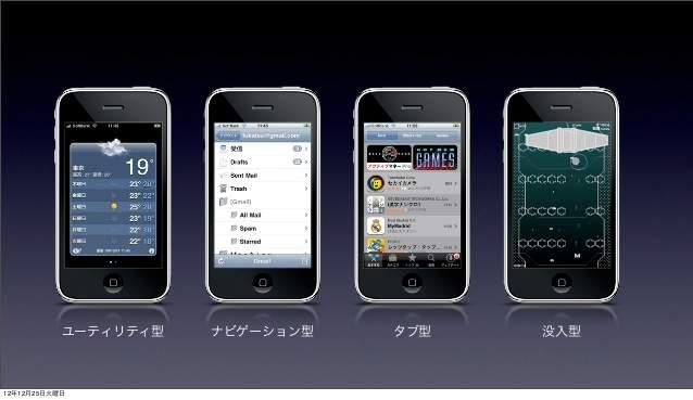 深津貴之氏が語る、「fladdict流・使ってもらえるアプリのUIデザイン」 2番目の画像