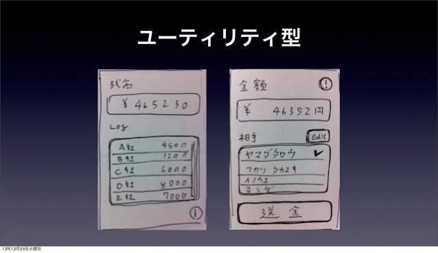 深津貴之氏が語る、「fladdict流・使ってもらえるアプリのUIデザイン」 3番目の画像