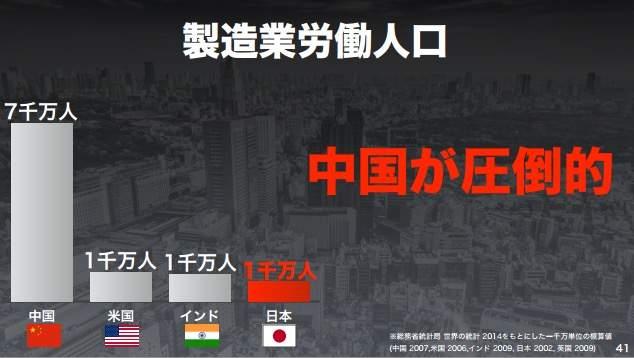"""【全文】「日本の労働人口は1億人まで増やせる」ソフトバンク孫正義が語った""""ニッポン再生の方程式"""" 14番目の画像"""