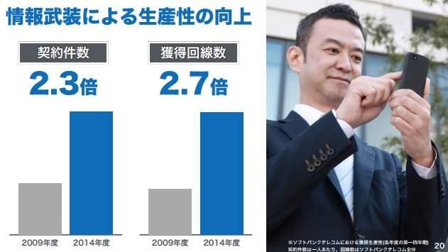"""【全文】「日本の労働人口は1億人まで増やせる」ソフトバンク孫正義が語った""""ニッポン再生の方程式"""" 7番目の画像"""