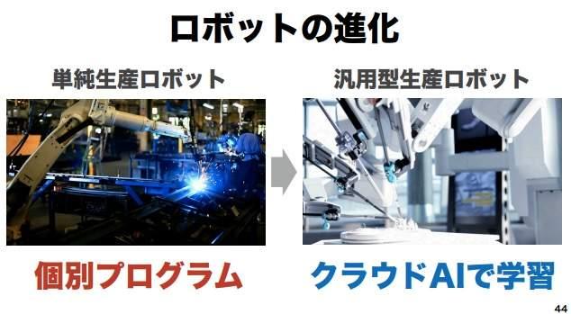 """【全文】「日本の労働人口は1億人まで増やせる」ソフトバンク孫正義が語った""""ニッポン再生の方程式"""" 15番目の画像"""