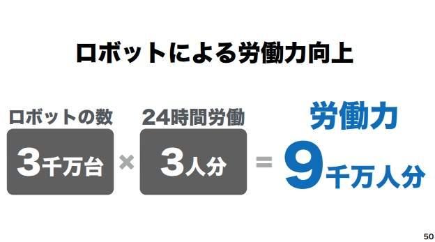 """【全文】「日本の労働人口は1億人まで増やせる」ソフトバンク孫正義が語った""""ニッポン再生の方程式"""" 18番目の画像"""