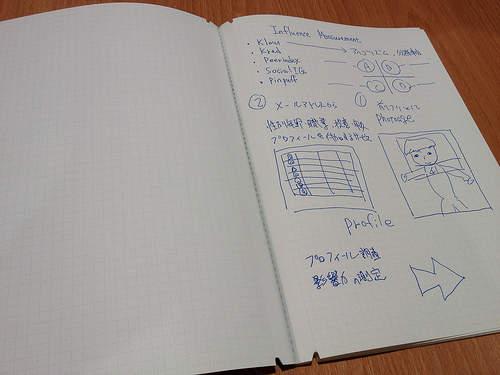 デジタル化の問題をずばっと解決。スキャンに特化したノート「スキャンノート」 3番目の画像