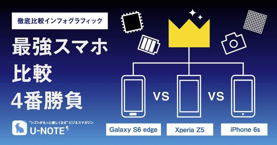 最強スマホ比較 4番勝負:Galaxy S6 edge/Xperia Z5/iPhone 6s 1番目の画像