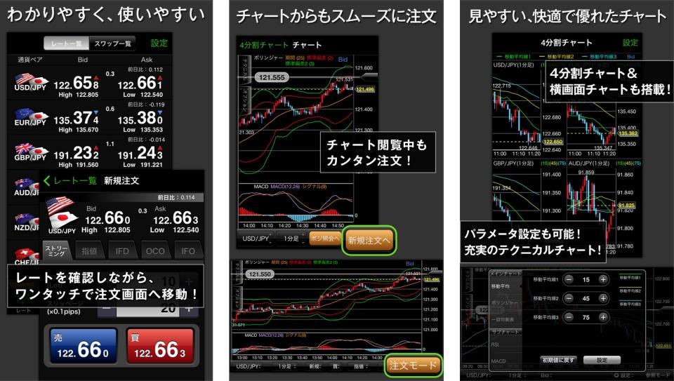 為替情報の収集からトレードまで。8つのおすすめFXアプリでストレスフリーな投資を! 5番目の画像