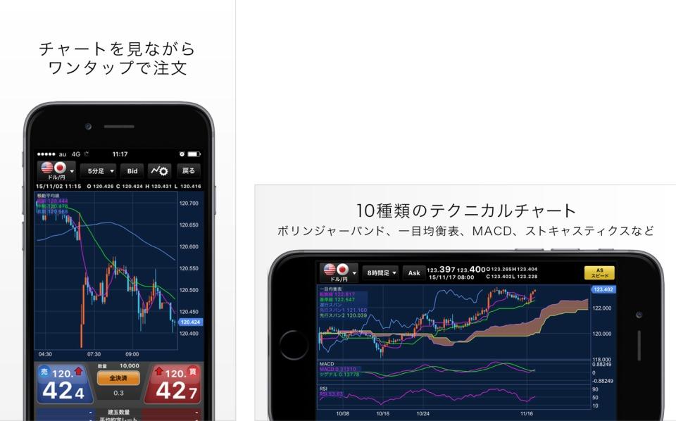 為替情報の収集からトレードまで。8つのおすすめFXアプリでストレスフリーな投資を! 6番目の画像