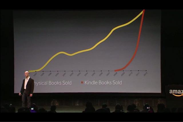 顧客だけを見ろ! Amazonジェフ・ベゾスの名言に学ぶ、成功の秘訣:サクッと学べるビジネス英語 2番目の画像