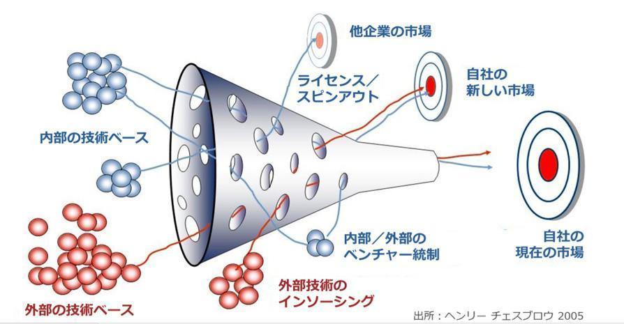 """""""未来を創る男""""イーロン・マスクが見据える、未来のビジネスモデル:エネルギー産業から宇宙産業まで 2番目の画像"""