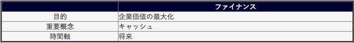 今日の100円と明日の100円の価値は異なるか? リスク=不確実性を理解することが投資への第一歩 2番目の画像
