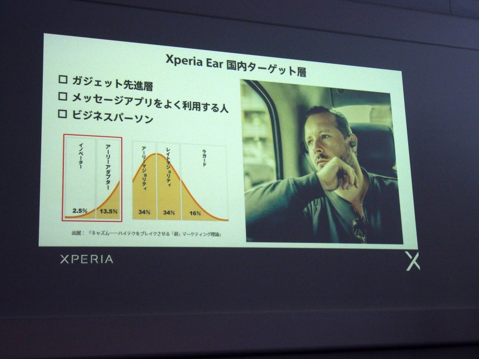 """""""いつも耳元にいてくれる""""音声アシスタント:「Xperia Ear」が示すスマホのミライ 9番目の画像"""