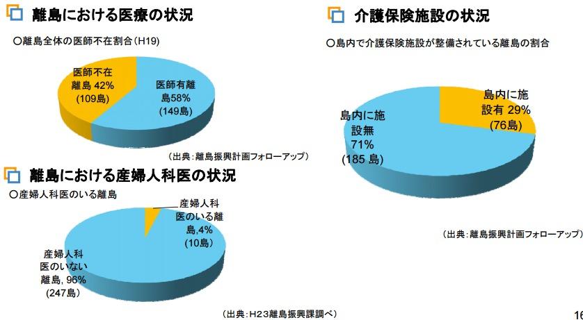 地方創生のロールモデルとなるか?:人口20%が移住者の離島が仕掛ける「離島キッチン」 3番目の画像