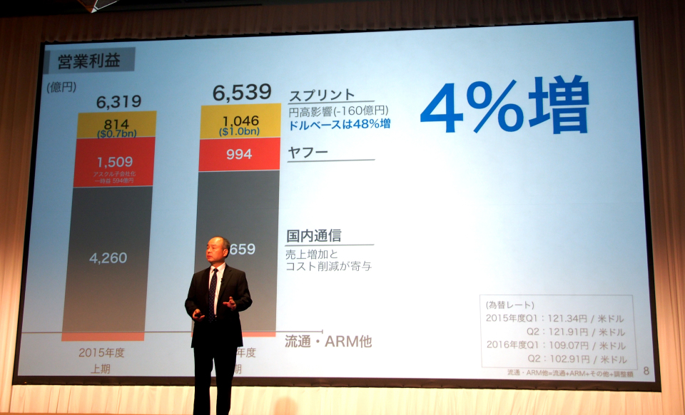 勝者は誰だ? NTTドコモ・KDDI・ソフトバンク大手3キャリアの上半期決算レポート 1番目の画像