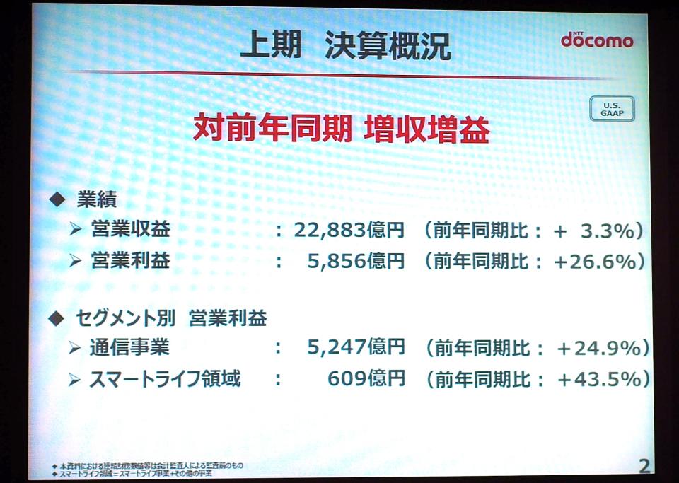 勝者は誰だ? NTTドコモ・KDDI・ソフトバンク大手3キャリアの上半期決算レポート 2番目の画像