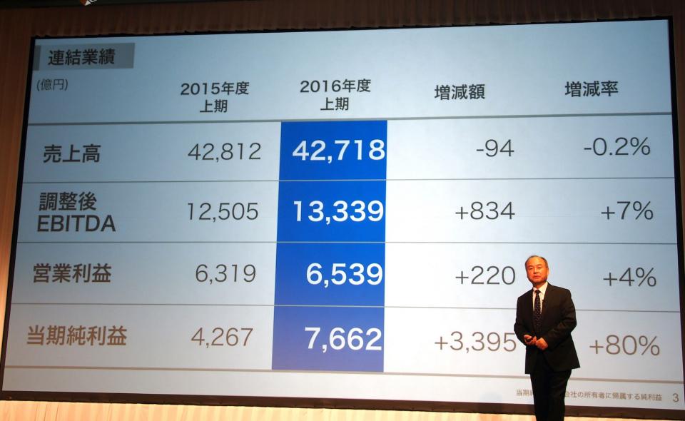 勝者は誰だ? NTTドコモ・KDDI・ソフトバンク大手3キャリアの上半期決算レポート 4番目の画像