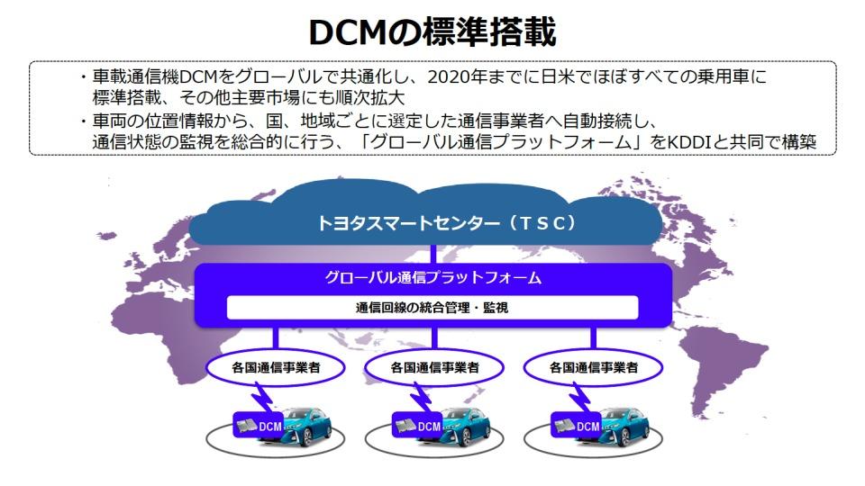 数年後を見据えたトヨタのコネクテッドカー戦略:全てのクルマが通信端末になる未来へ 2番目の画像