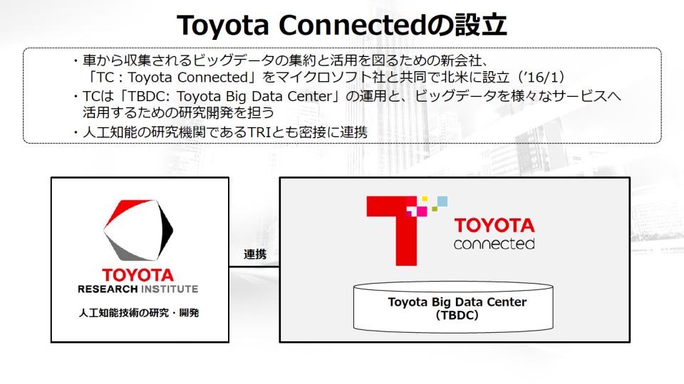 数年後を見据えたトヨタのコネクテッドカー戦略:全てのクルマが通信端末になる未来へ 3番目の画像