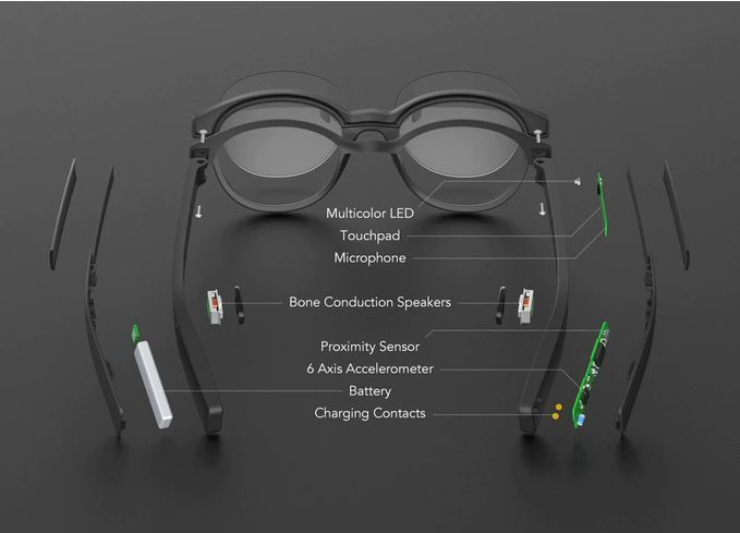 骨伝導で音楽が聴ける! 普段身に着けられる自然なデザインがうれしいスマートグラス「Vue」 4番目の画像