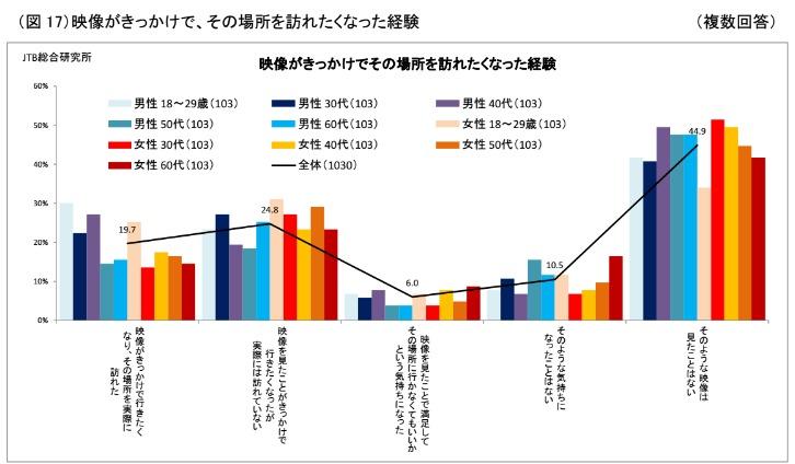 日本って面白い! 世界から注目を集める人気の都道府県「観光PR動画」最新版をチェック 2番目の画像