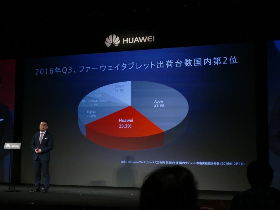 高性能SIMフリースマホ「Mate 9」登場!ファーウェイが日本市場で重視するポイントを明言 6番目の画像